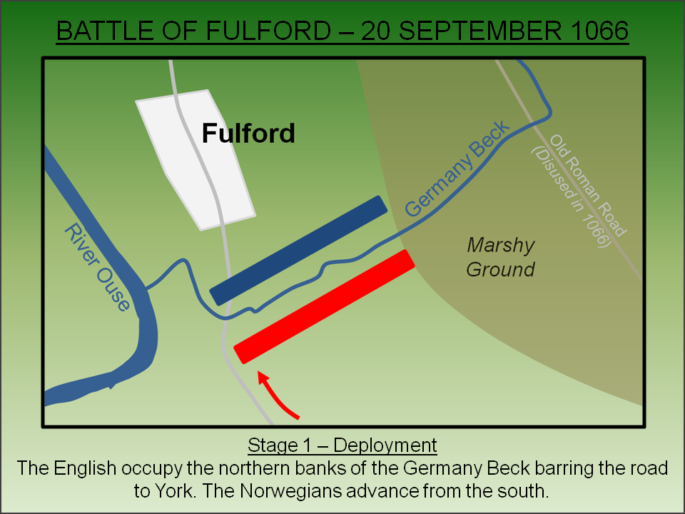 Battle Of Fulford Medieval Battles Battlefields Of Britain - Germany beck york map