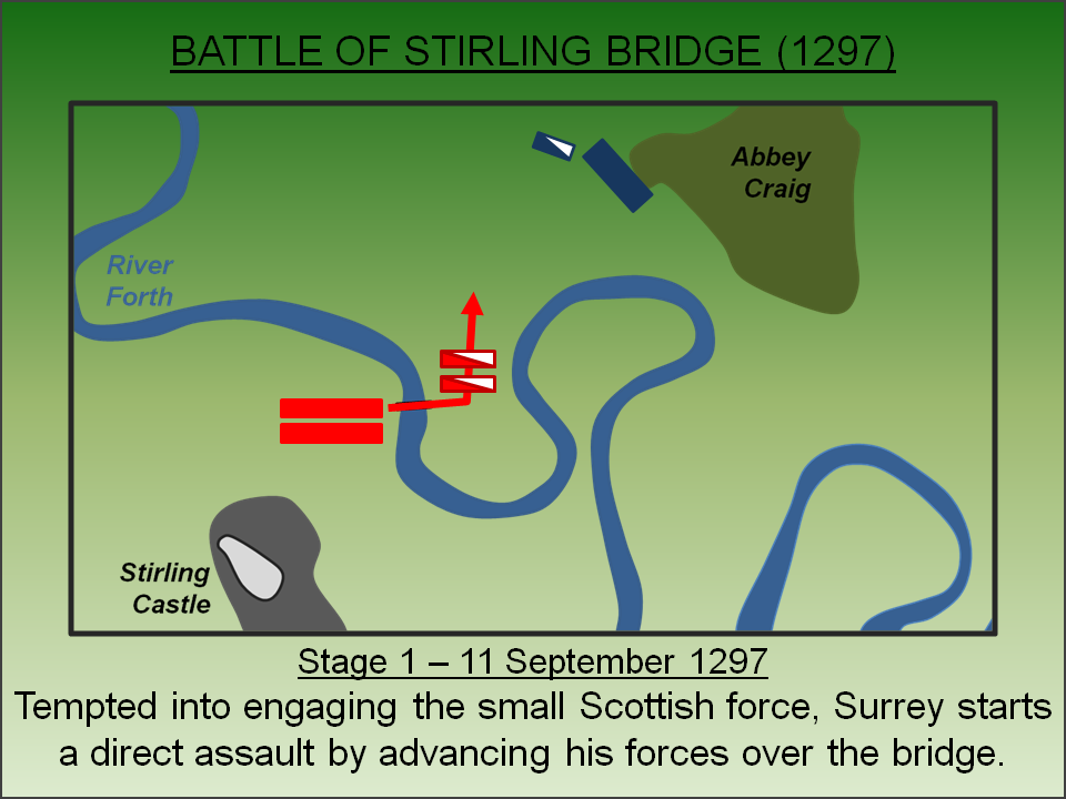 After failed negotiations between the two forces - two Dominican friars  were sent to negotiate a Scottish surrender but had been sent packing -  Surrey ...